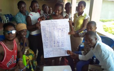 Roots of Hope stimulates youth entrepreneurship in Burundi with SALT-CLCP